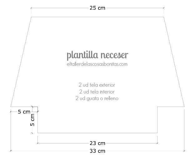 DIY Tutorial cómo hacer un neceser con cremallera | el taller de las ...